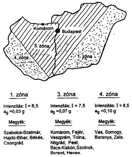 A Magyarországon lehetséges földrengés-előfordulás térképe