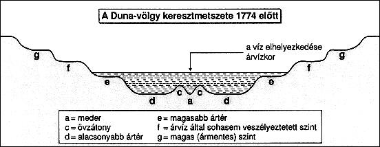 http://epa.oszk.hu/00700/00775/00019/abra58.jpg