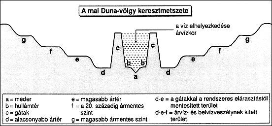 http://epa.oszk.hu/00700/00775/00019/abra59.jpg
